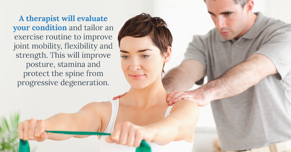 A therapist will evaluate your condition and tailor an exercise routine to improve joint mobility, flexibility and strength. This will improve posture, stamina and protect the spine from progressive degeneration